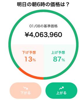 株価の予想でビットコインがもらえるアプリ