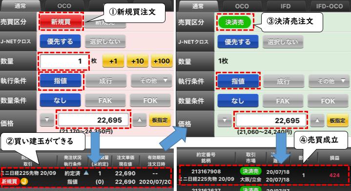 日経225先物ミニで新規買いの手順